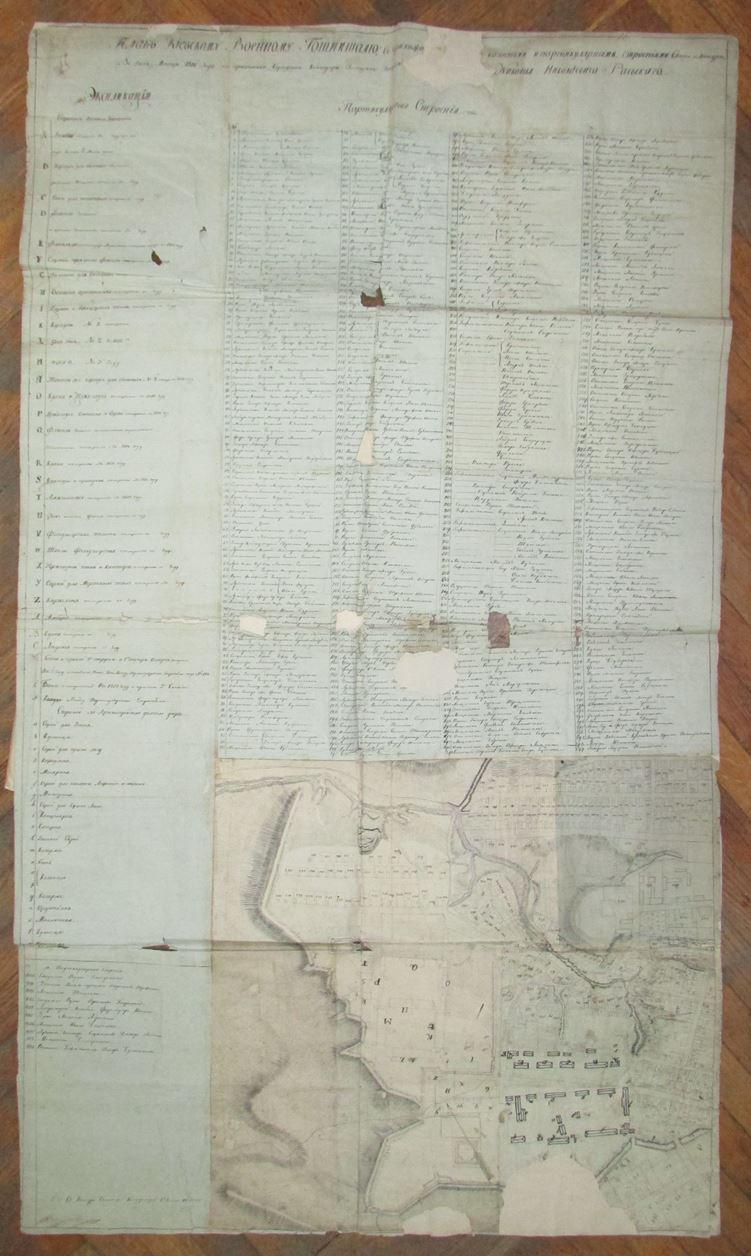 """Документ. """"Мапа – план Військового Госпіталю  1816 року"""""""